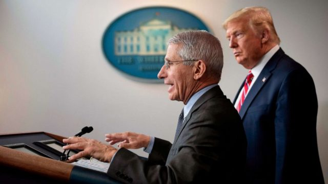 Fauci throws cold water on Trump's declaration that malaria drug chloroquine is a 'game changer'