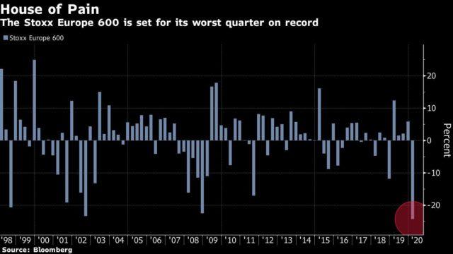 U.S. Futures Climb With Stocks; Dollar Strengthens: Markets Wrap