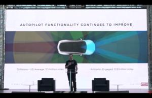 Elon Musk: Private Beta Of Tesla Full Self Driving Hopefully In ~1 Month Or So
