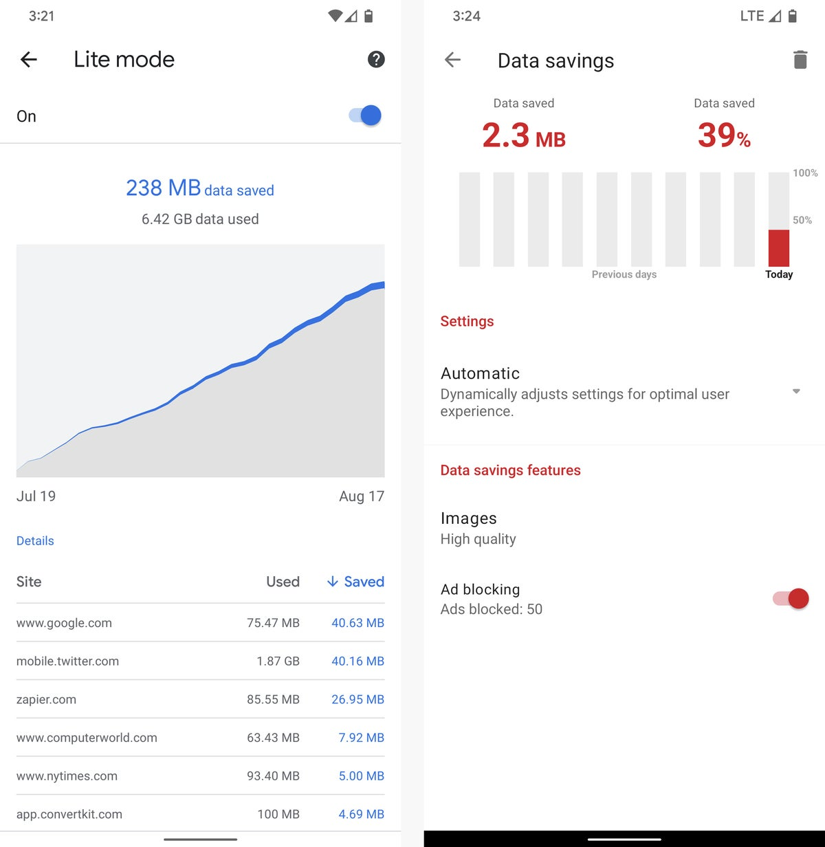 android browser data saver 2021